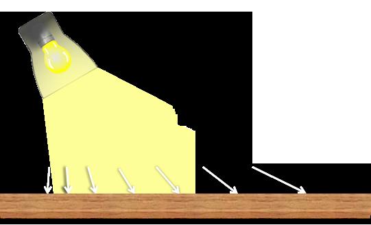 beleuchtungsstaerke